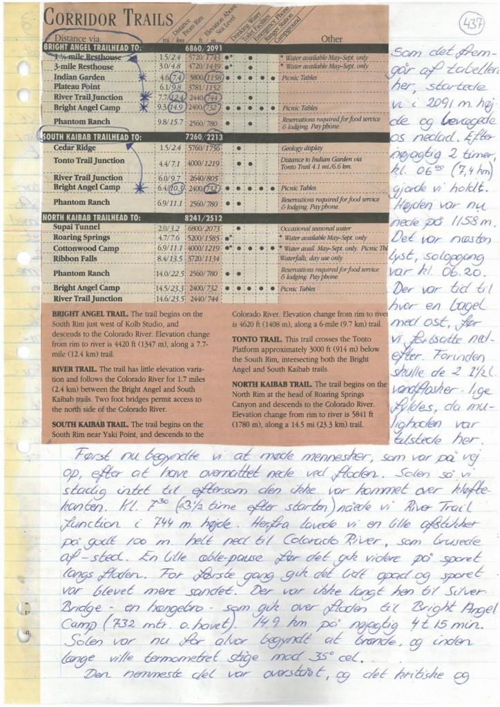 Uddrag fra min dagbog fra Jordomrejse 7/11-27/11 93/94